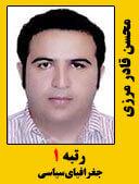 محسن قادر مرزی رتبه ۱ دکتری جغرافیای سیاسی سال 98