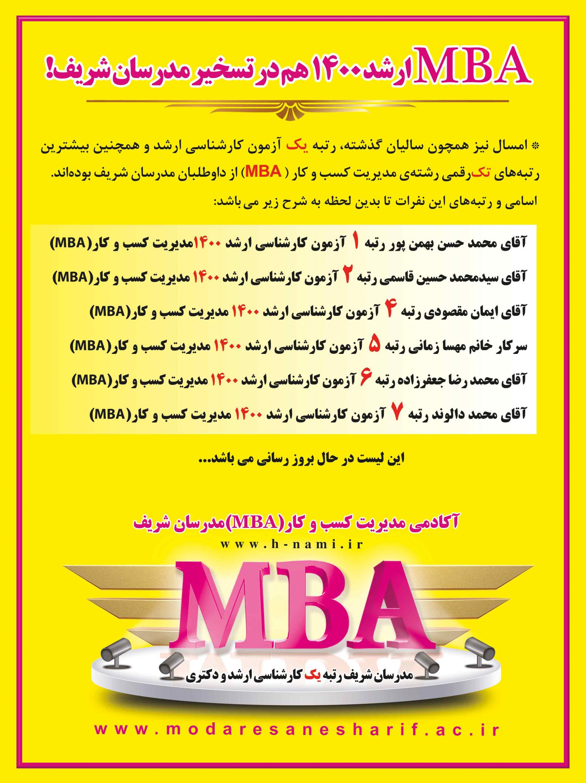 بنر رتبه های برتر کارشناسی ارشد MBA مدرسان شریف سال 1400